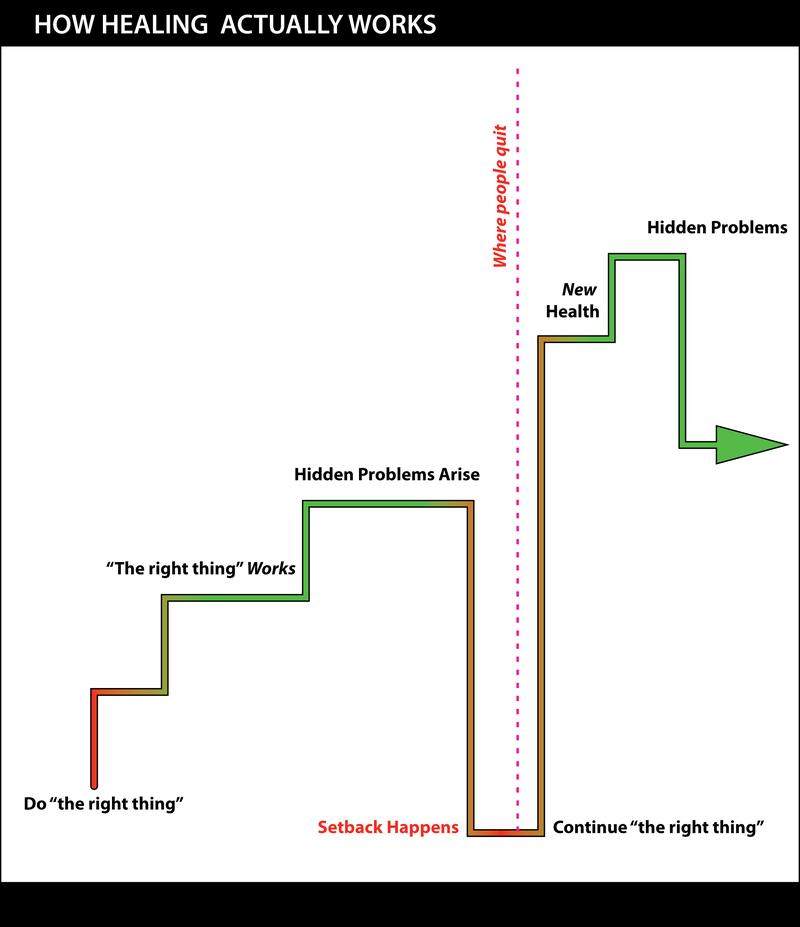 Kathy_Success_DiagramB2